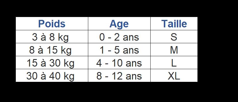 8 /à 15 kg PLASTIMO Gilet de sauvetage enfant Baby